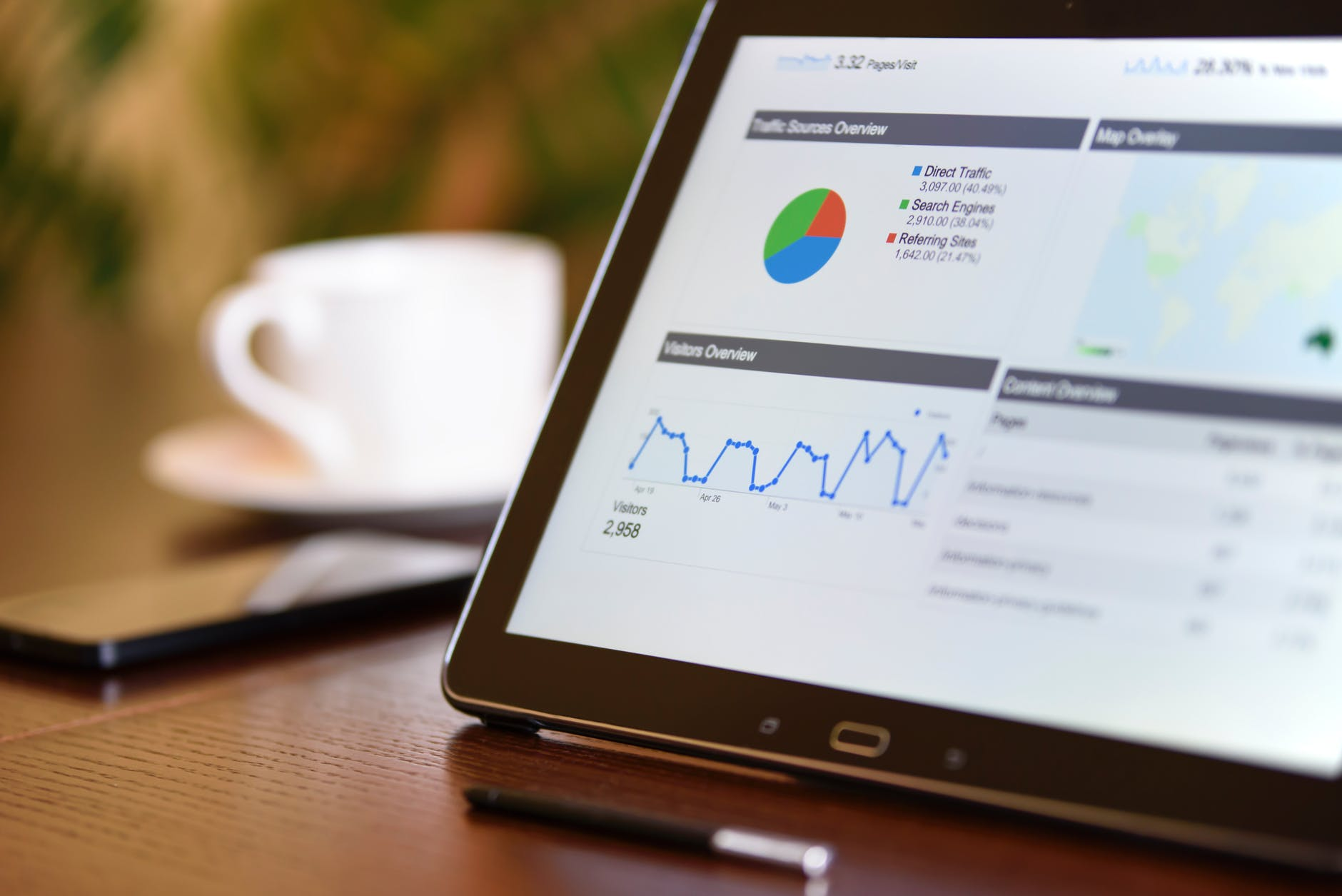 Why Can Web EDI Software Change Your Business?